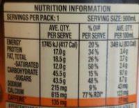 Dare Iced Coffee Hazelnut Latte - Nutrition facts - en