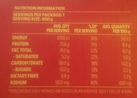 Al Forno Angus Beef Meat Balls with Penne Pasta - Nutrition facts - en