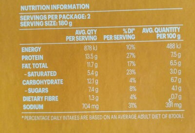 Authentic Chicken Tikka - Nutrition facts - en