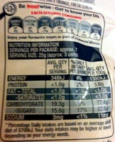 Soft Jellies Fruit Salad - Nutrition facts