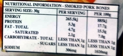 Smoked Pork Bones - Nutrition facts