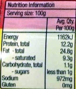 Wurstel German Biersticks - Nutrition facts