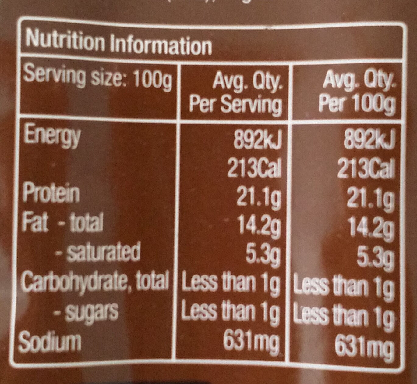 Wurstel Chorizo - Nutrition facts - en
