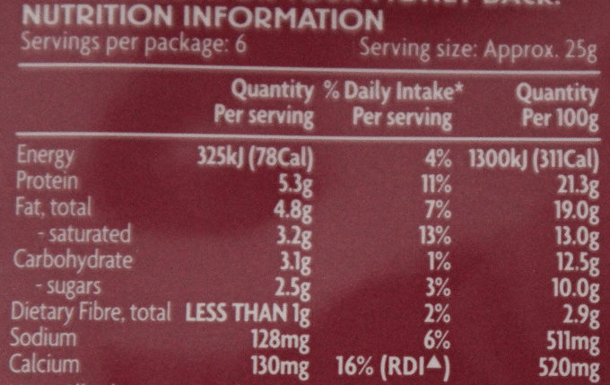 Wensleydale & Cranberries Gippsland Club Cheese - Nutrition facts - en