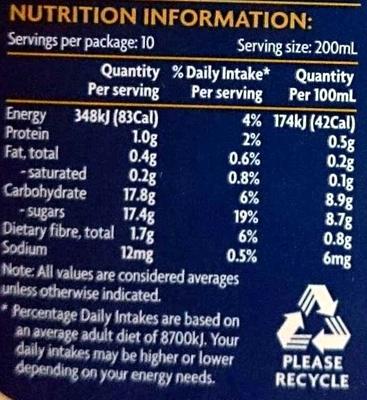 Orange & Mango Juice - Nutrition facts
