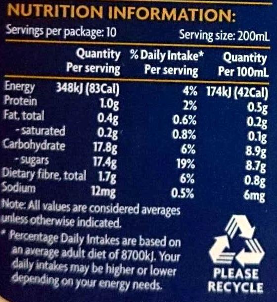 Orange & Mango Juice - Nutrition facts - en