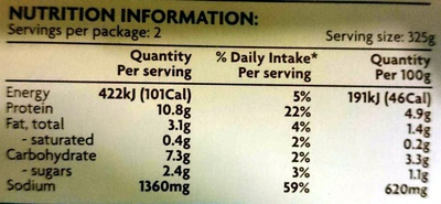 Mussels in tomato and chili sauce - Nutrition facts