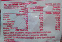 Almonds, Dry Roasted - Nutrition facts