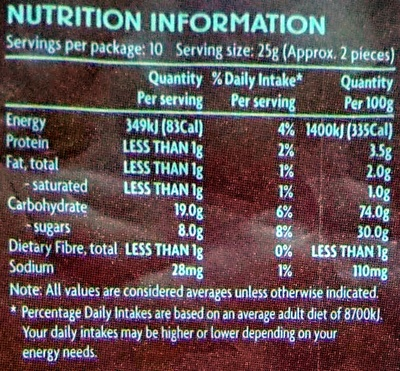 Soft Liquorice Strawberry Flavoured - Nutrition facts