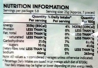 Party Mix - Nutrition facts - en