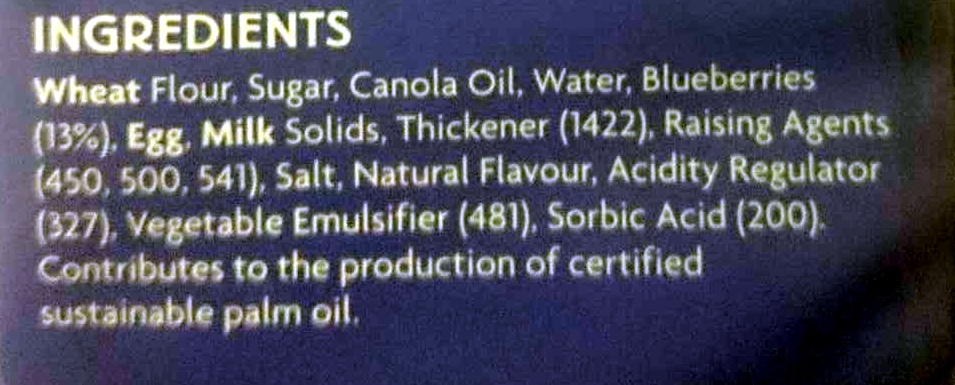 Blueberry Muffins - Ingredients - en
