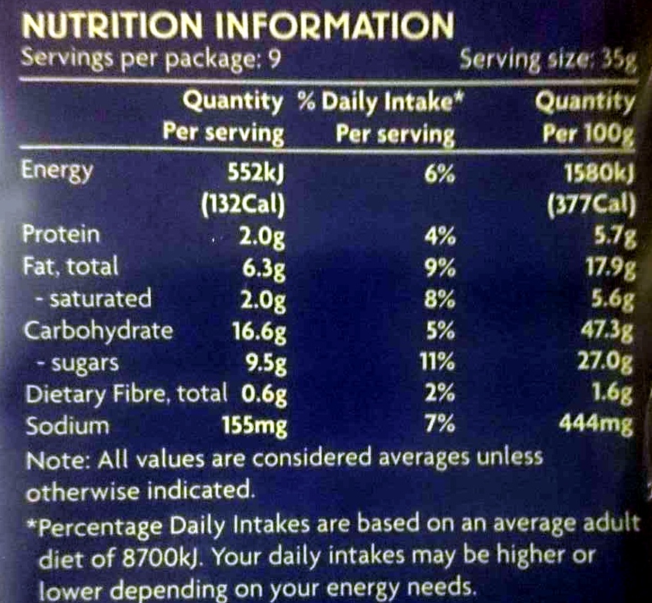Blueberry Muffins - Informations nutritionnelles