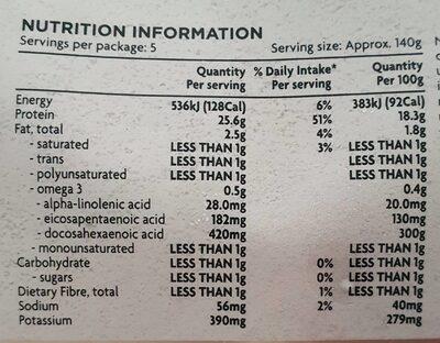 Hoki Fillets - Nutrition facts - en