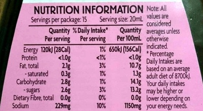 Balsamic Dressing - Nutrition facts