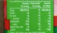 Apple and raspberry fruit drink - Nutrition facts - en