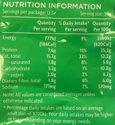 Salted Mixed Nuts - Nutrition facts - en