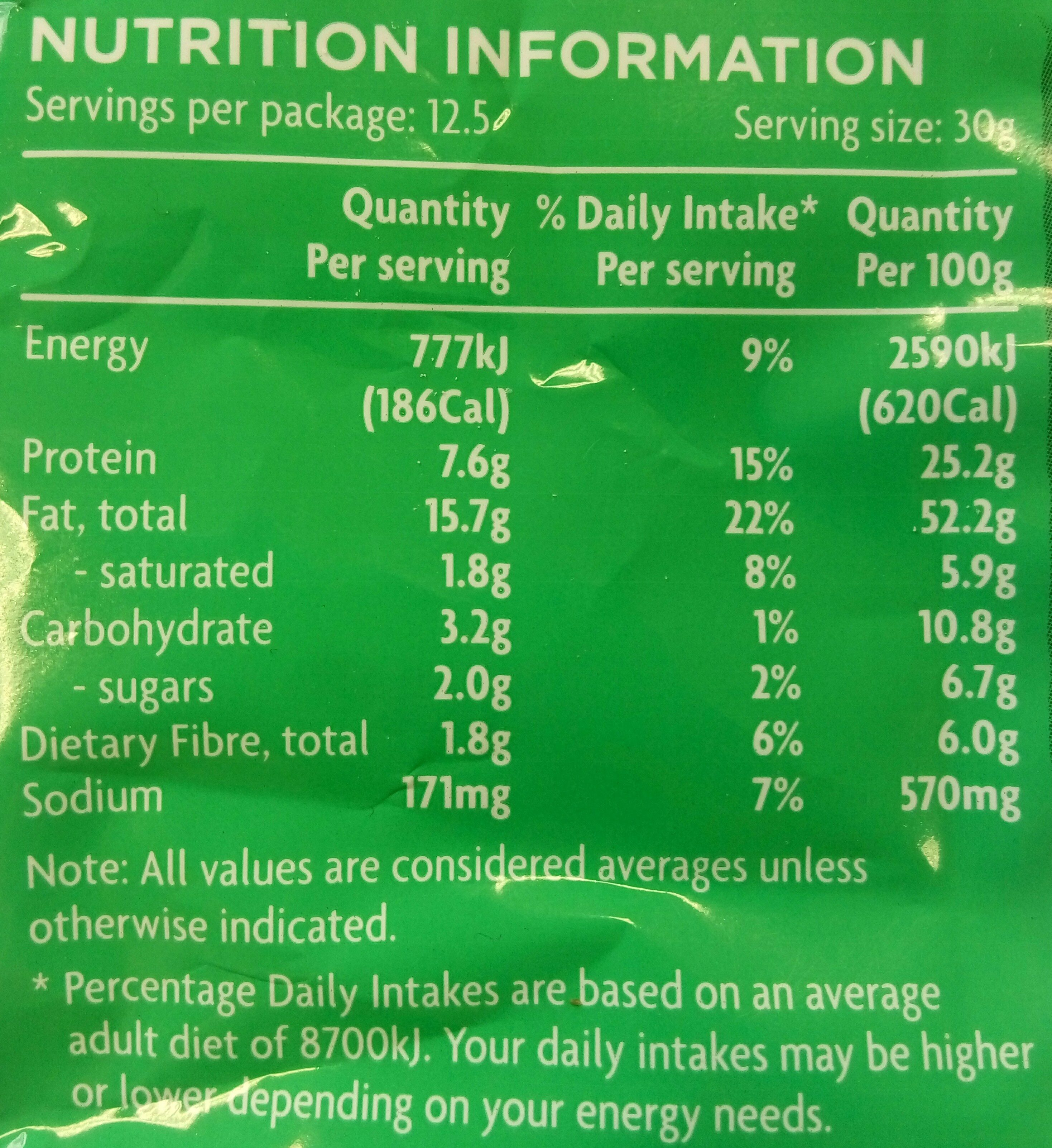 Salted Mixed Nuts - Nutrition facts