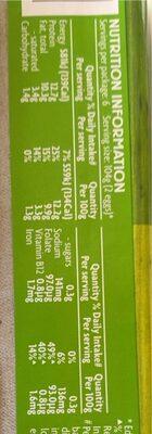 free range hens - Nutrition facts - en