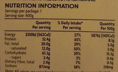Beef stroganoff - Nutrition facts - en