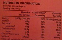 BBQ chicken and bacon pizza - Nutrition facts - en