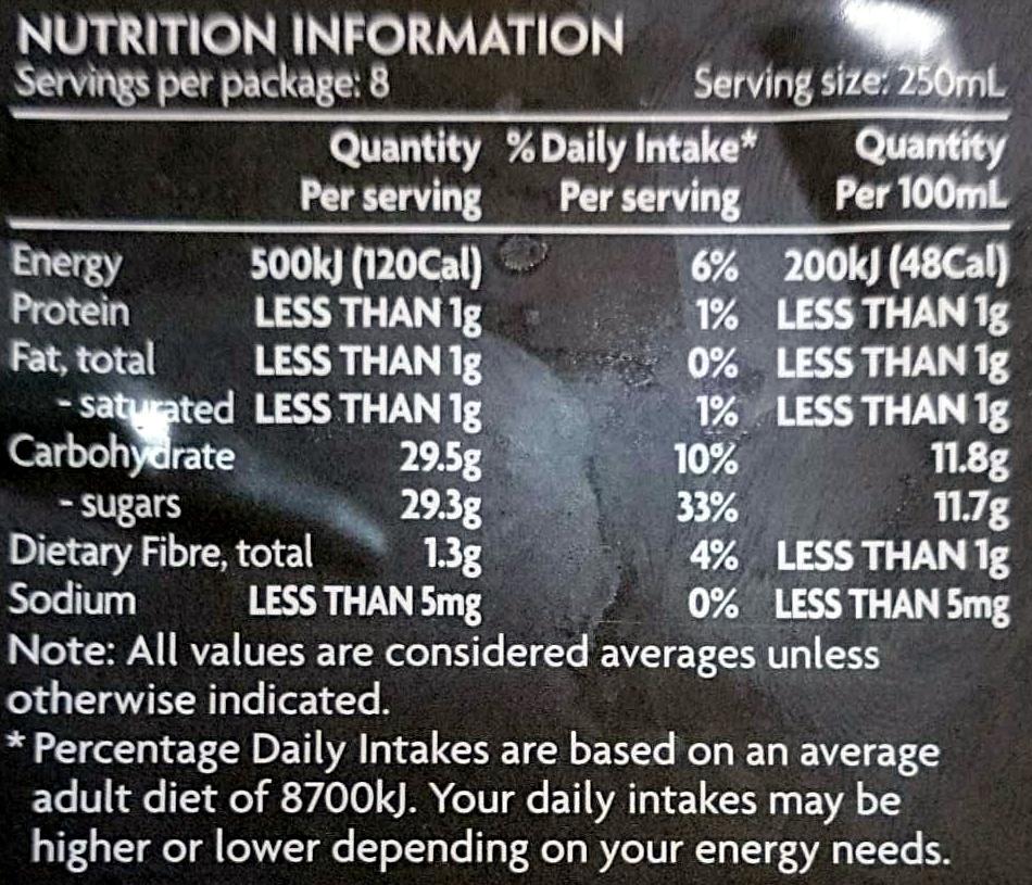 Orange Juice - Nutrition facts - en