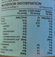 tuna in springwater - Nutrition facts