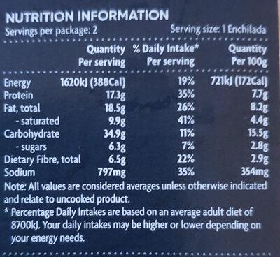 Chicken Enchiladas - Informations nutritionnelles - en