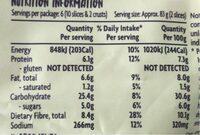 Five seed bread - Nutrition facts - en