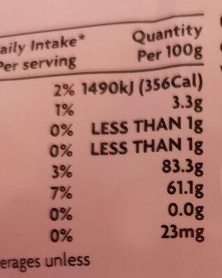 Mini Mallows - Nutrition facts - en