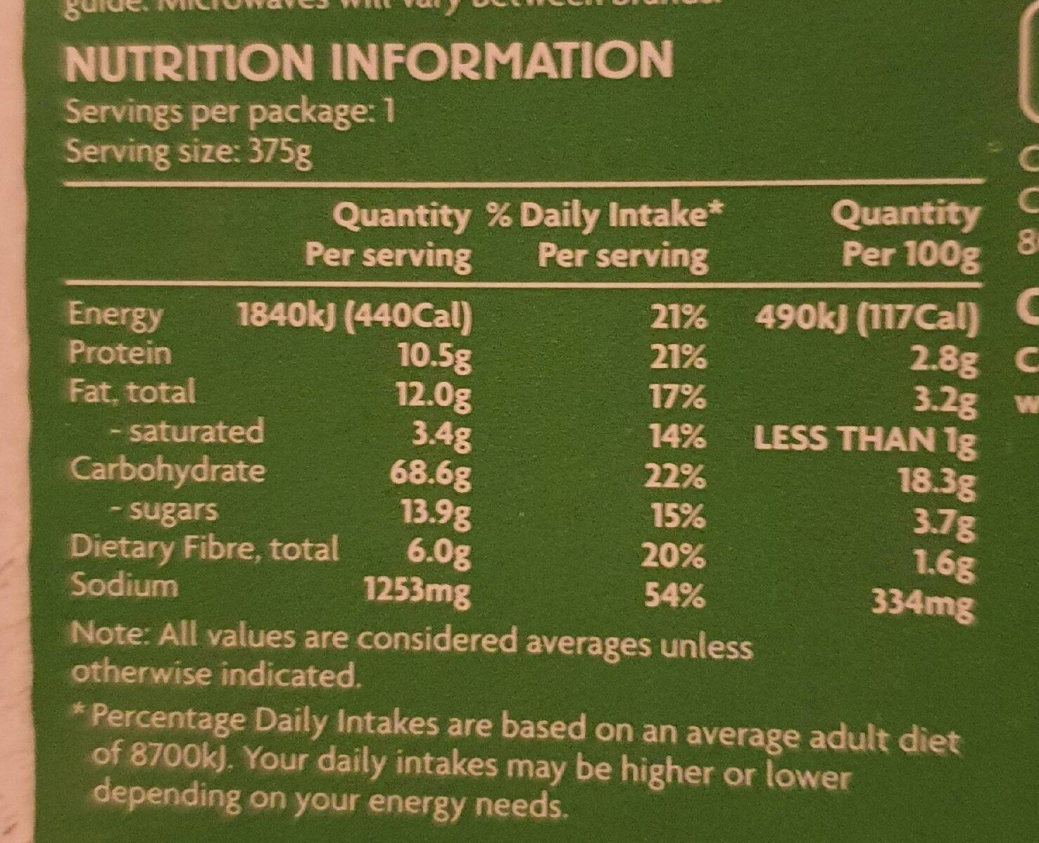 Pad Thai - Nutrition facts - en