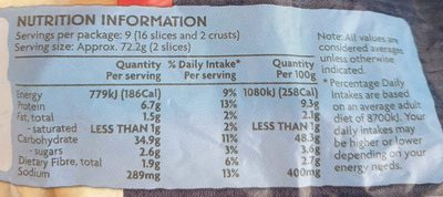 soft white toast loaf - Nutrition facts