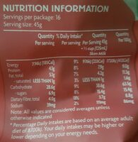 Cranberry & blackcurrant clusters - Nutrition facts