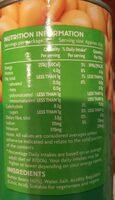 Butter Beans - Nutrition facts - en