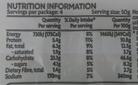 Brioche Burger Buns - Nutrition facts - en