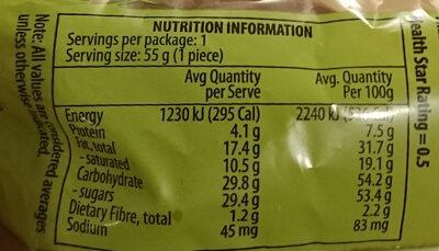 Belgian Milk Chocolate Easter Chocolate - Nutrition facts - en