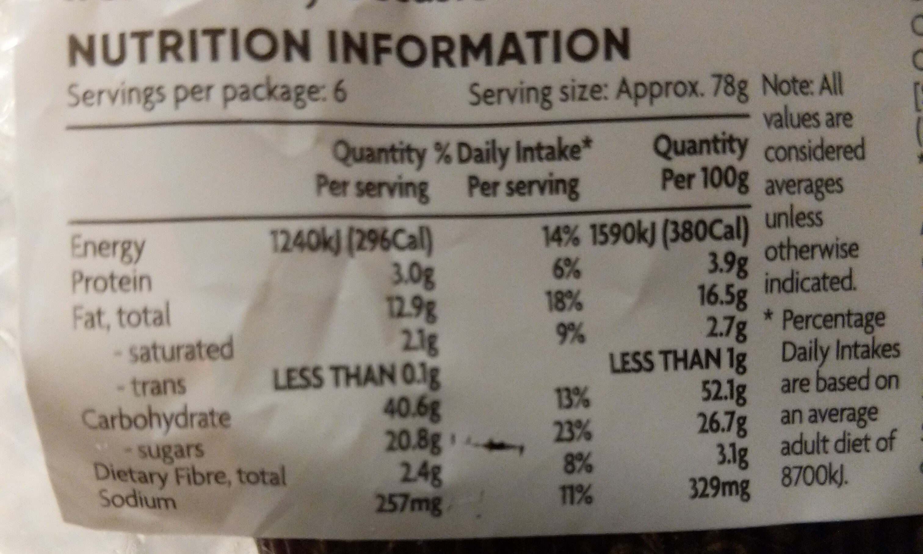 Sticky Date & Caramel Loaf Cake - Nutrition facts - en