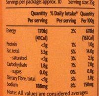Sliced Black Olives - Nutrition facts - en