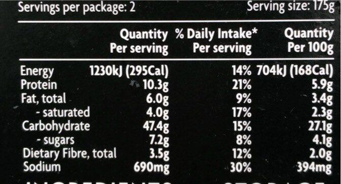 filled gnocchi - Nutrition facts - en