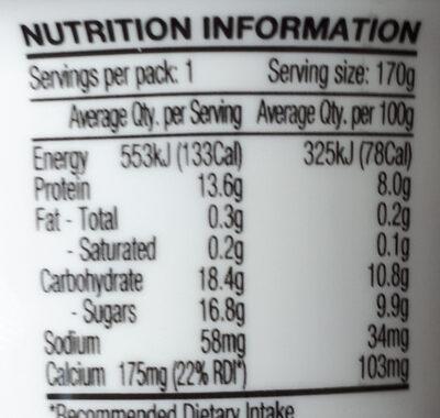 Blueberry Greek Yogurt - Nutrition facts