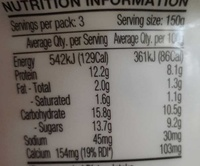 Chobani Yogurt - Nutrition facts - en