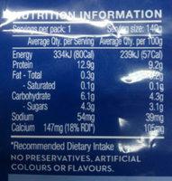 strawberry greek yogurt - Nutrition facts