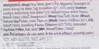 Giant Sausage Roll - Ingredients