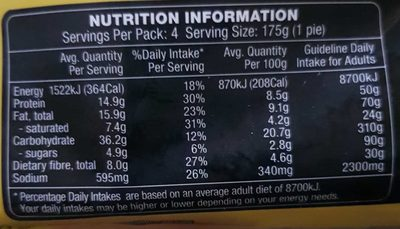 Traditional Chicken & Vegetable Pies - Nutrition facts
