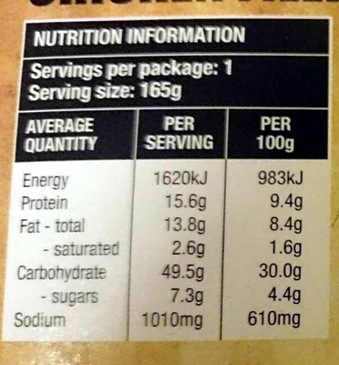 Chicken fillet burger - Nutrition facts