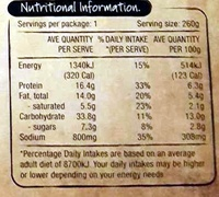 Beef Lasagne - Nutrition facts - en