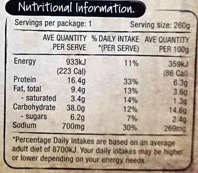 Spaghetti & Meatballs - Nutrition facts