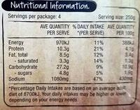 Shepherd's pie - Nutrition facts - en