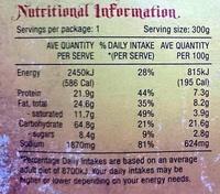 Beef Burrito - Nutrition facts - en