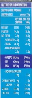 Brisling Sardines - Nutrition facts
