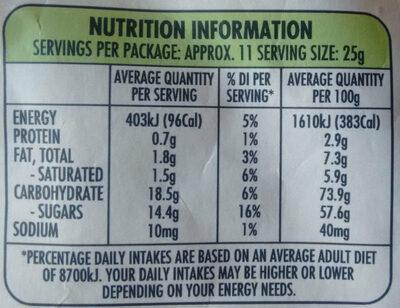 Liquorice Allsorts - Nutrition facts - en